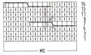 mismatched-cabled-knitting-stitch-chart