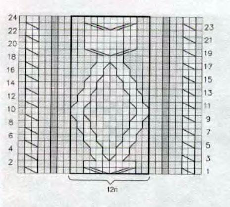 aran-cable-idea-free-stitch-chart