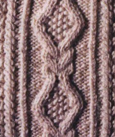 Aran Cable Knitting Stitch 3 - Knitting Kingdom