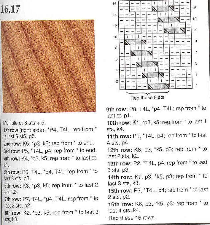 Knitting Decreases Slant Left : Knitting cable stitches right slant left and zig