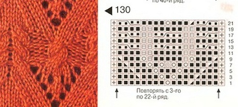 braids and eyelets chart