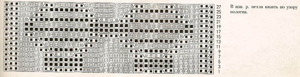 braids cables pattern stitch chart