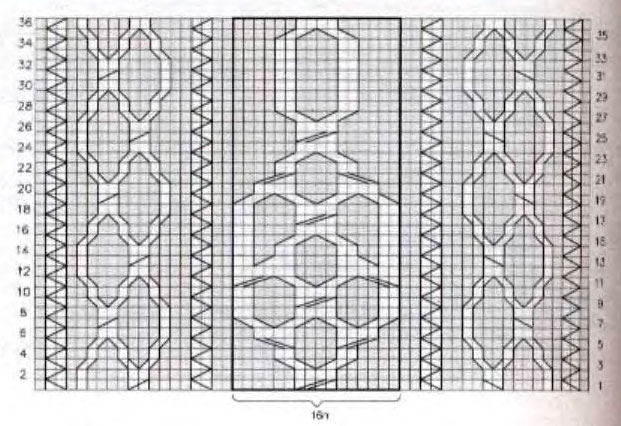 cable-aran-knitting-stitch-chart