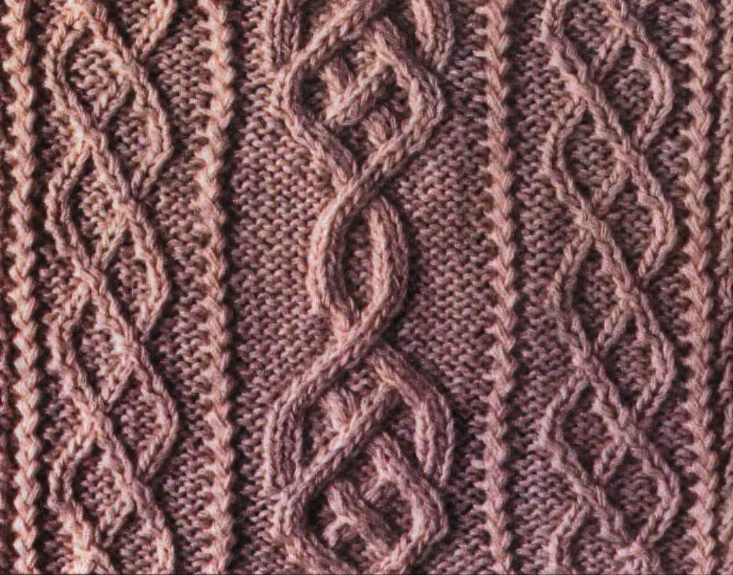 Knitting Cable Patterns Free : Aran Cable Knitting Stitch 2 - Knitting Kingdom