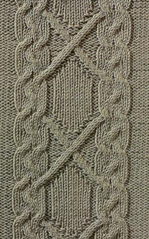 Interesting Cable Panel Knitting Kingdom
