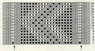 cable-zig-zag-chart