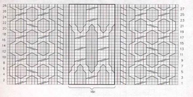 cables-aran-chart-1