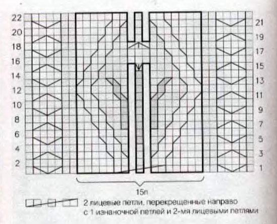diamond-aran-cable-knitting-stitch-chart