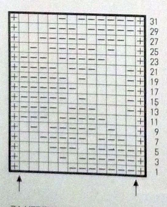knit-purl-textured-stitch-chart