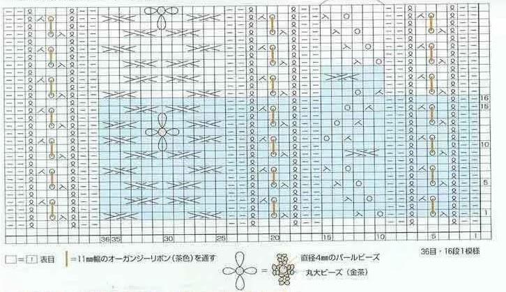 lace cable stitch chart