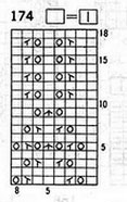 lace-knitting-pattern-chart
