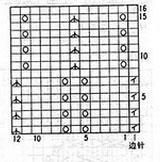 lace-knitting-stitch-1-chart