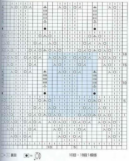 lace knitting stitch pattern bobbles chart