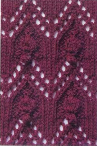 Lace and Bobbles Knitting Stitch - Knitting Kingdom