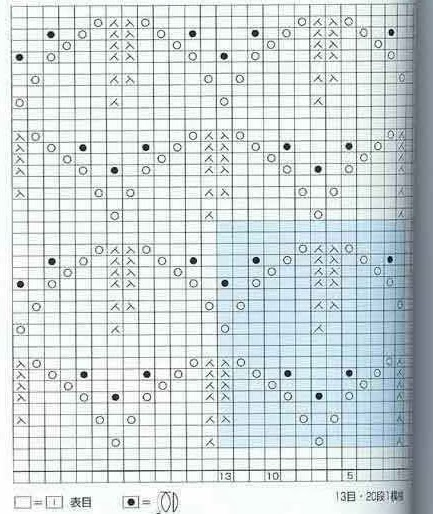 lace knitting stitch pattern free chart