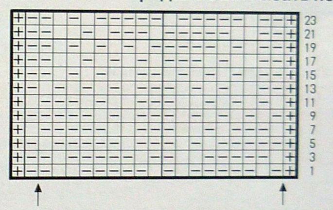 textured-chevron-stitch-knitting-chart