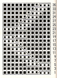 twisted cable panel chart