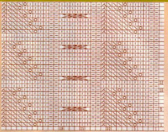 wheat-and-cable-lace-stitch-chart