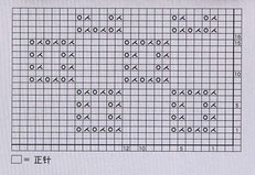 Checkered-lace-knitting-stitch-pattern-chart