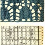 Bells Knitting Stitch