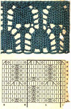 Bells Knitting Stitch