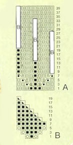 three-leaf-motif-knitting-chart-1