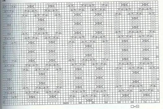 Nautical Ropes Aran Cable Knitting Stitch - Knitting Kingdom
