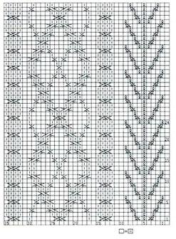 argyle-cable-panel-knit-chart