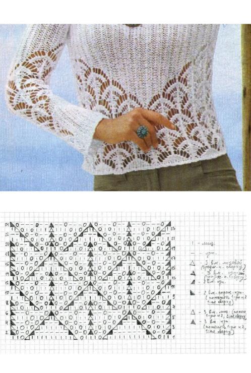 beautiful lace fan knitting stitch