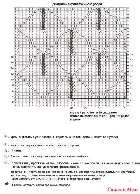 Missoni Style Knitting Stitches18