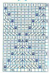 Sailboats-knitting-stitch-free-chart