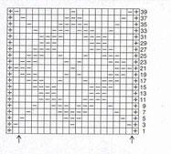 Texture-Argyle-Free-Knitting-Stitch-chart