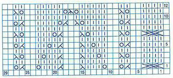 arch-and-cables-panel-knitting-stitch-chart