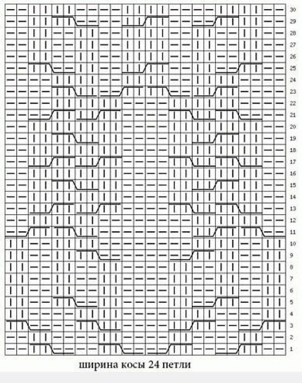 cables-and-braids-free-knitting-stitch-chart