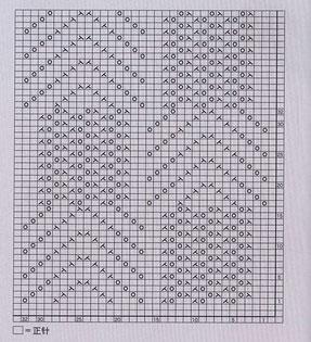 interesting-lace-texture-knitting-chart
