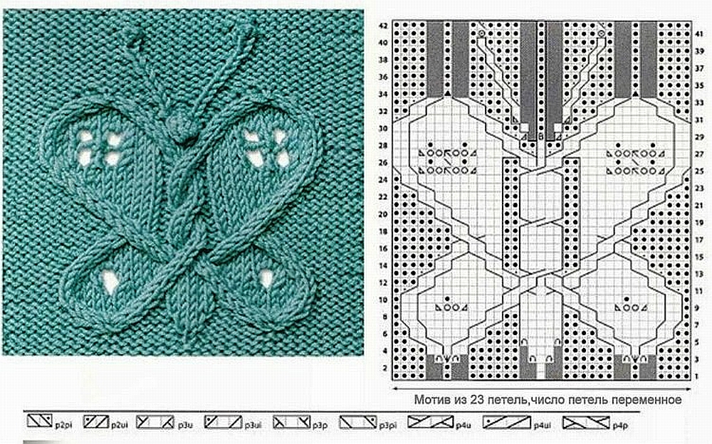 knitted butterfly charts - Knitting Kingdom