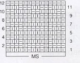 knitting-stitch-basketweave-6-chart