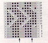 ribbed-lace-stitch-chart