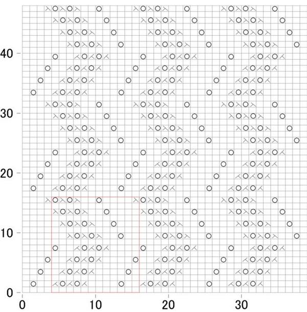 Vertical Zig Zag Lace Knitting Stitch Pattern 1