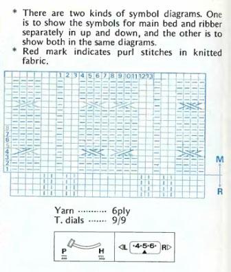 cable-inward-chart