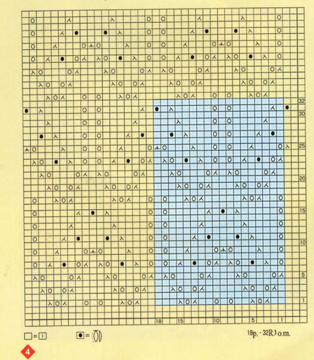leaved-with-bobbles-stitch-chart