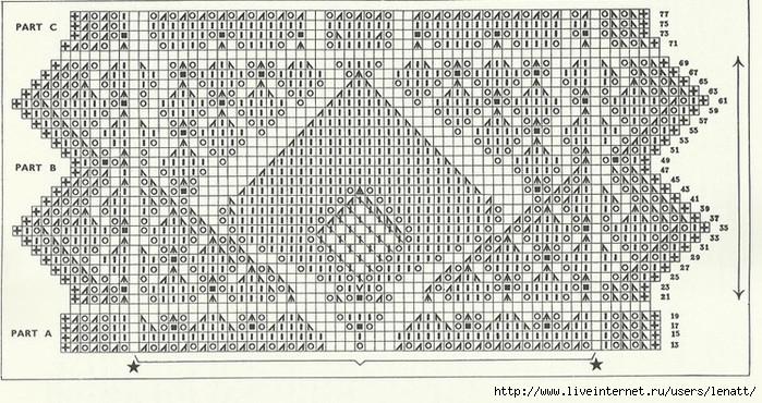 pineapple lace knitting stitch 1