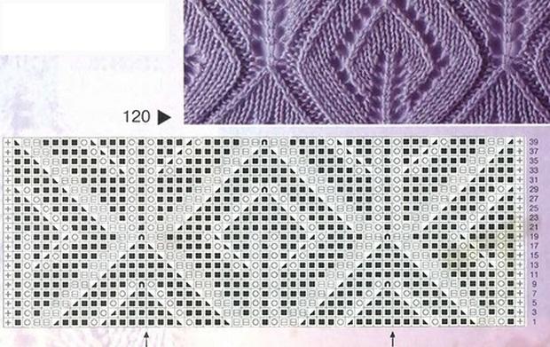 ribbed leaf knit stitch 2