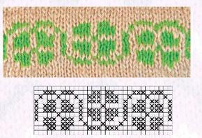 trebble-colorwork-knitting