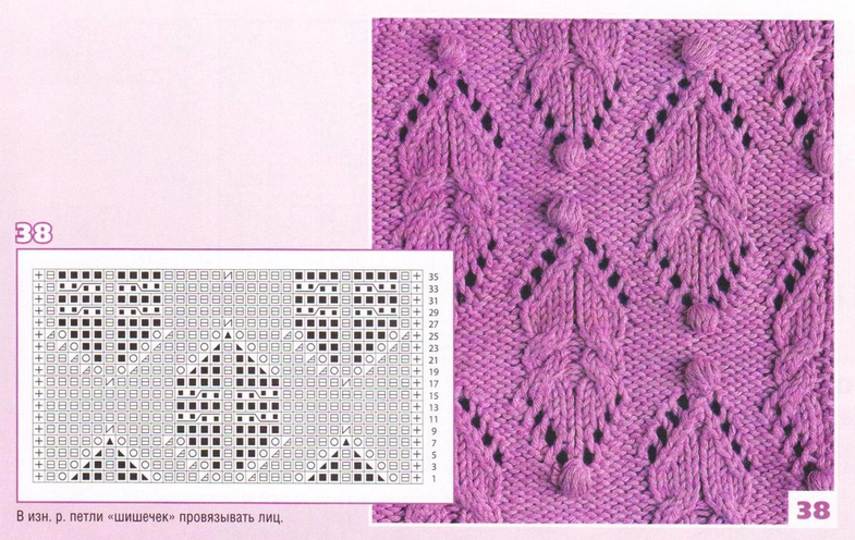 Cable eyelet bobble motif knitting stitch