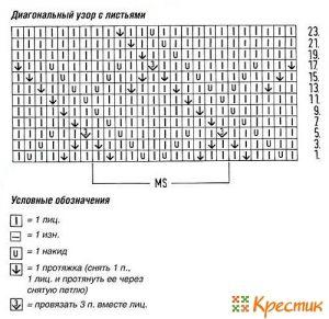 Russian Lace knit chart