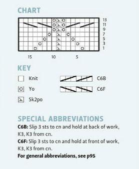kit-chart-lace