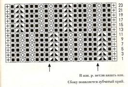 a-zig-zag-lace-pattern-stitch-chart