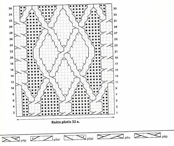 argyle-cable-motif-knitting-stitch-chart