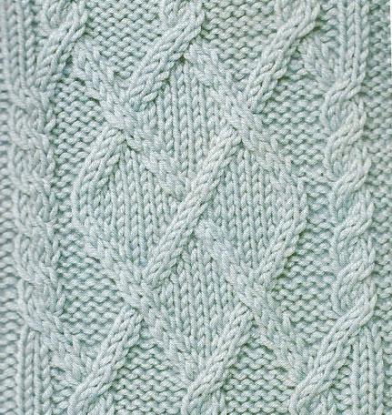 Argyle Cable Motif Knitting Stitch Knitting Kingdom